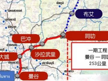 泰交通部欲贷款540亿泰铢购买12列中国高铁列车